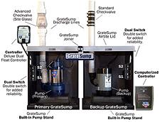gratesumppump223 Basement Waterproofing Select Basement Waterproofing