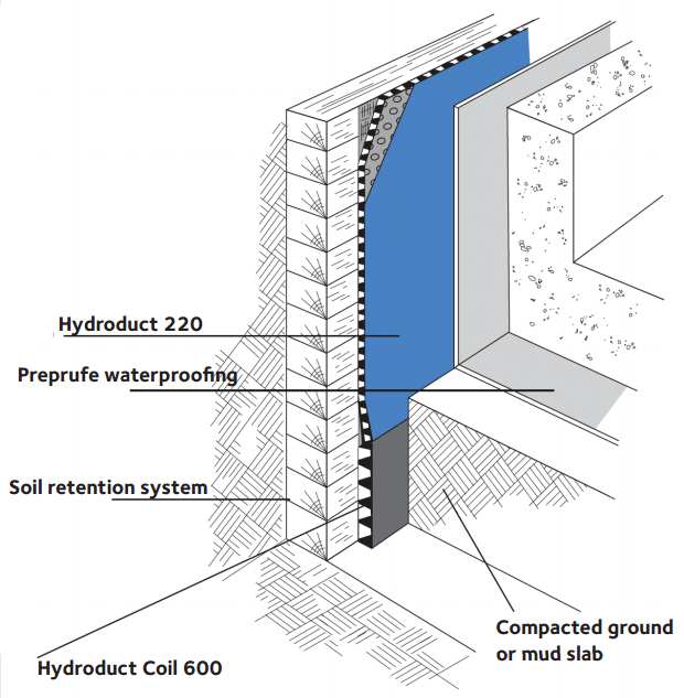 Hydroduct 174 220